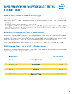 Top 10 Frequently Asked Questions About Setting a Cloud Strategy