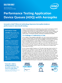 Increase Throughput and Predictability for Aerospike with ADQ