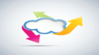 Developing a Hybrid Cloud