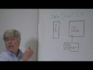 Intel® DDIO Technology Chalk Talk