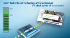 Intel® Turbo Boost Technology 2.0: Demo